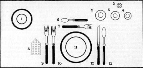 come si apparecchia per una cena