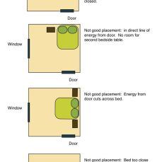 esempio di posizionamento del letto via www.topbedroomdecoratingideas.com
