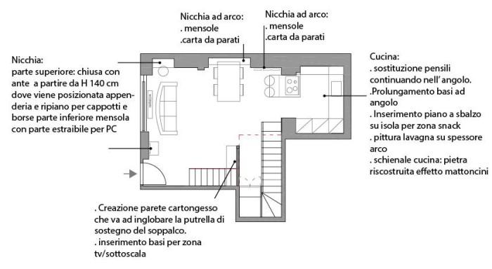 arredo-living-cucina